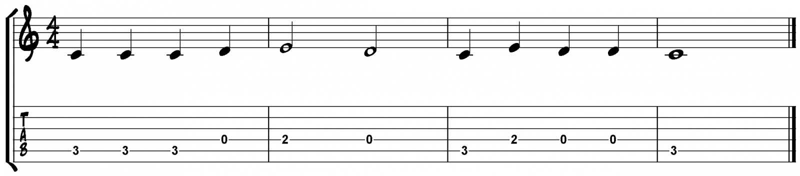 tablature guitare